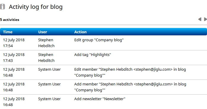 Activity log for blog.png