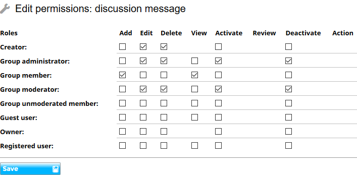 Edit discussion message permissions.png