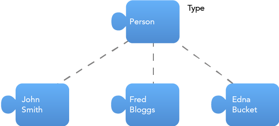 topic-map-type.png